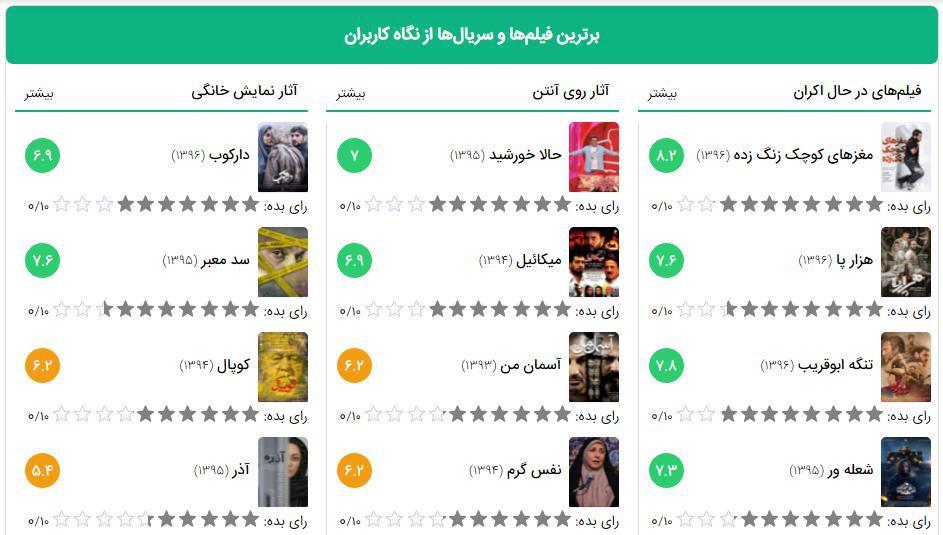تجربه کاربری و رابط کاربری جدید سایت منظوم مرجع سینما و تلویزیون